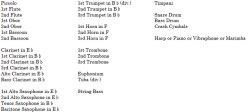 画像2: 吹奏楽譜 前奏曲 ト短調 作品23-5 作曲:S.ラフマニノフ  編曲:櫛田胅之扶 【2018年10月取扱開始】