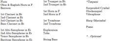 画像2: 吹奏楽譜    明日へ NHK連続テレビ小説「おひさま」テーマ曲  作曲:渡辺俊幸  編曲:渡部哲哉   【2019年4月発売開始】